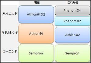Phenom_2